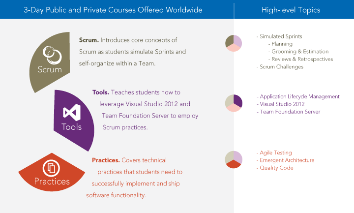 PSD-Overview-2013.png