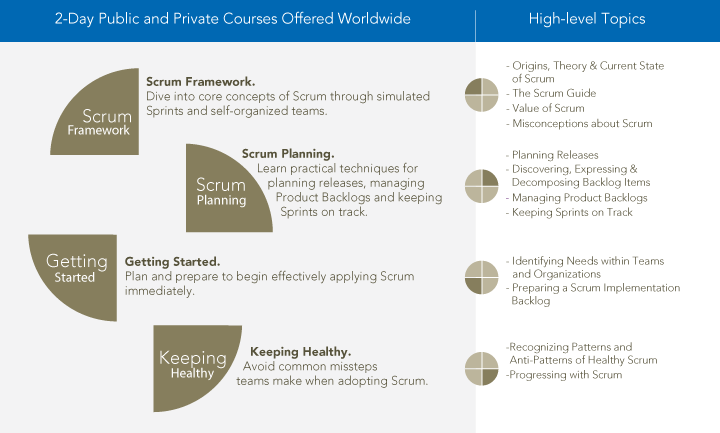 PSF-Overview-2013.png
