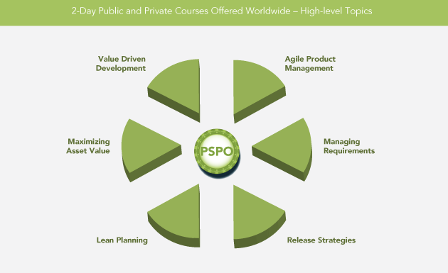 PSPO-Overview-2014.png