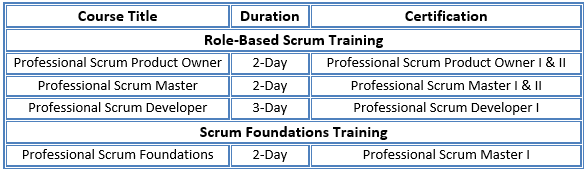 Scrum-Training-Courses.png